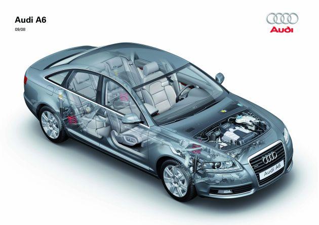 Anatomie eines Autos - Kfz-Auskunft.de