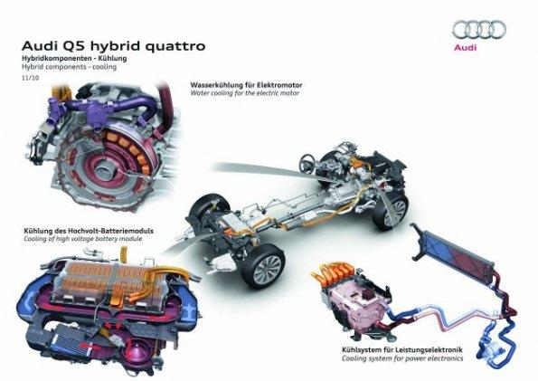 Audi Q5 Hybrid Quattro - Eine schematische Darstellung der ...